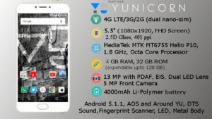 YU_Yunicorn_Specs
