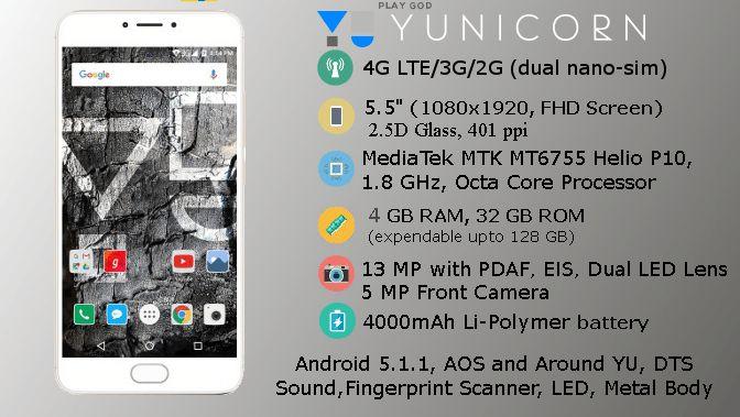 YU Yunicorn Specs