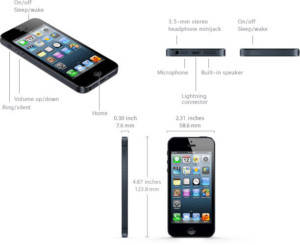 iPhone 5s specifications