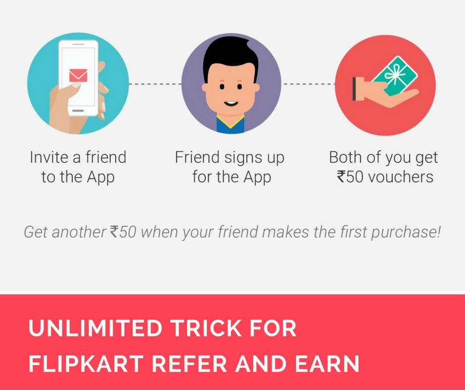 Unlimited Flipkart Refer and Earn Trick